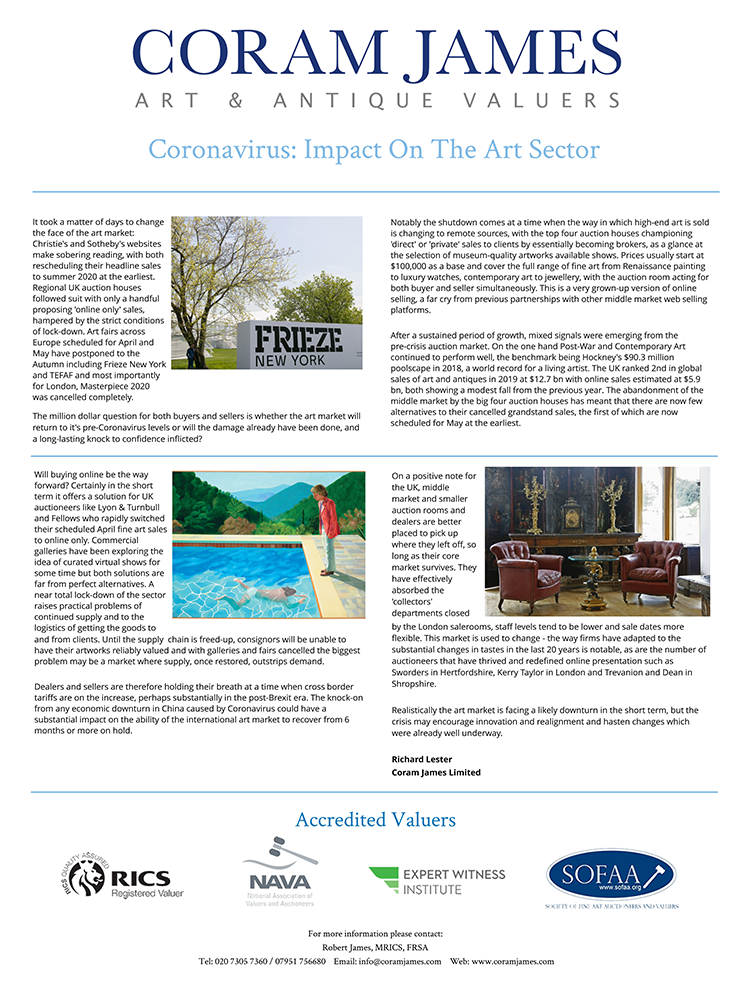 Coronavirus - Impact on the art sector