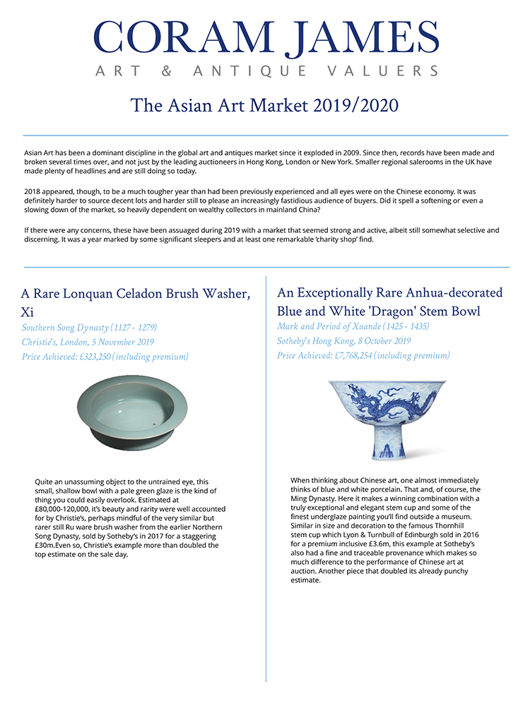 Coram James - Asian Art Market
