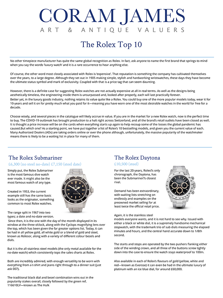 Coram James The Rolex Top 10